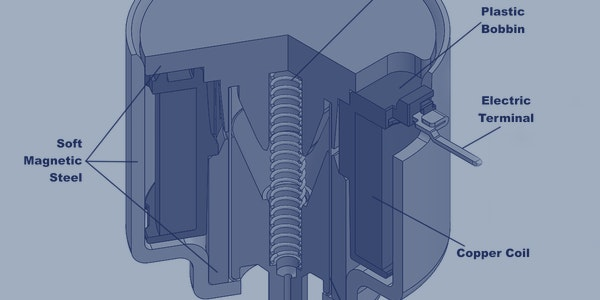 Cross Section of Solenoid